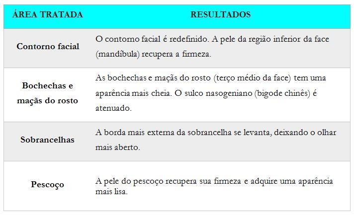 fios-absorviveis-lifting-sem-cortes-dermatologia-e-saude-2